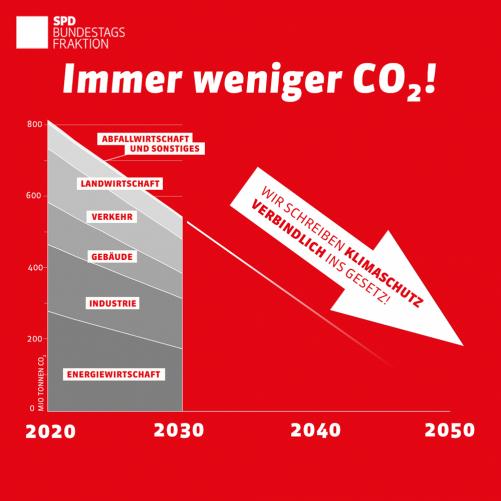Klimaschutzgesetz_231019_2
